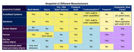 manufacturer-comparison
